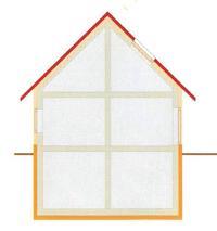 Nutzung als Wohnraum (thermische Hülle mit Keller)
