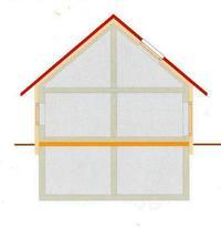 Nutzung als Lager- und Vorratskeller (thermische Hülle ohne Keller)